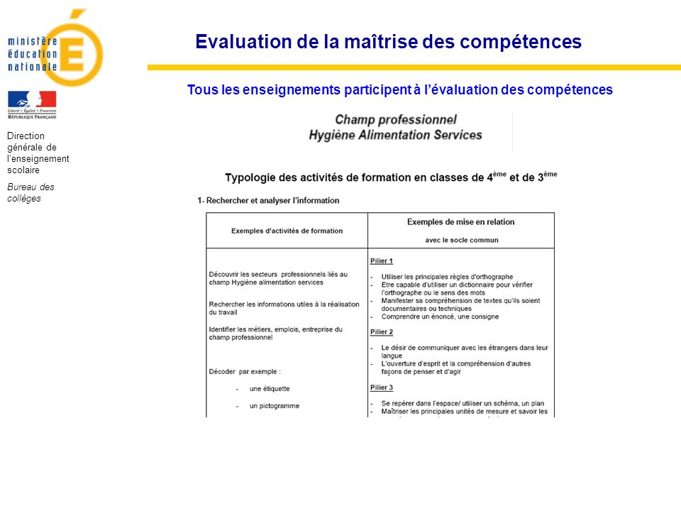 Evaluation de la maîtrise des compétences