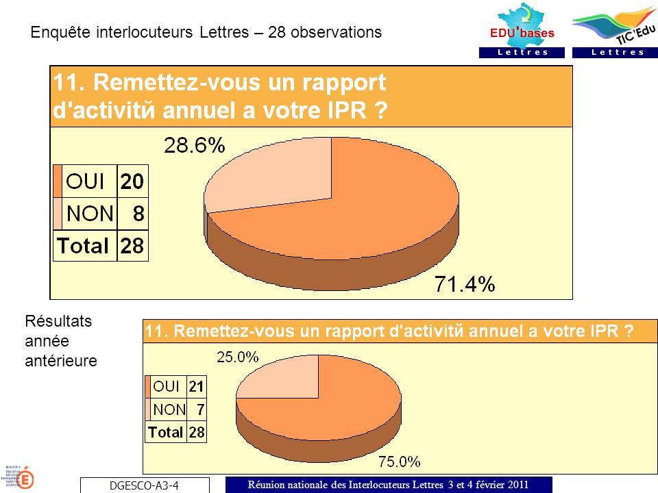 Réunion nationale des Interlocuteurs Lettres 3 et 4 février 2011