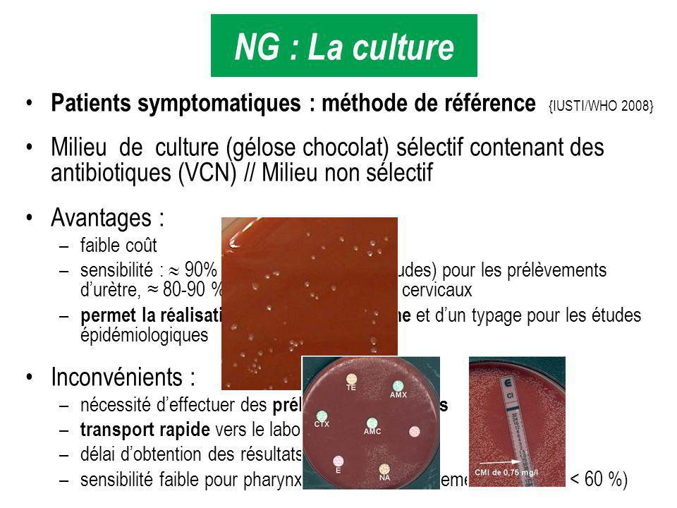 NG : La culture Patients symptomatiques : méthode de référence {IUSTI/WHO 2008}