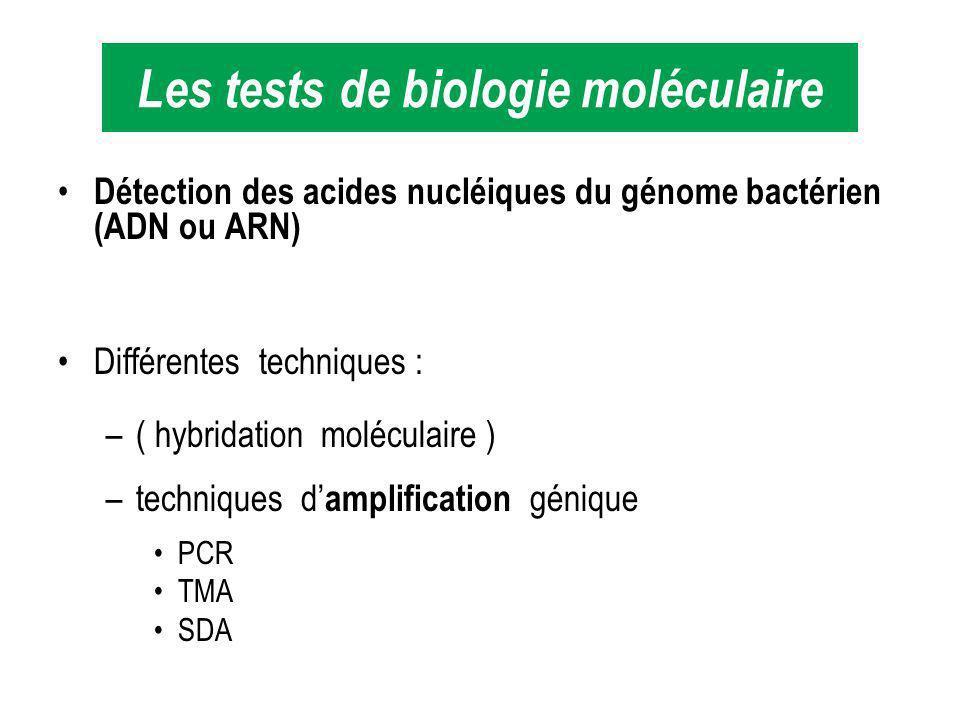 Les tests de biologie moléculaire