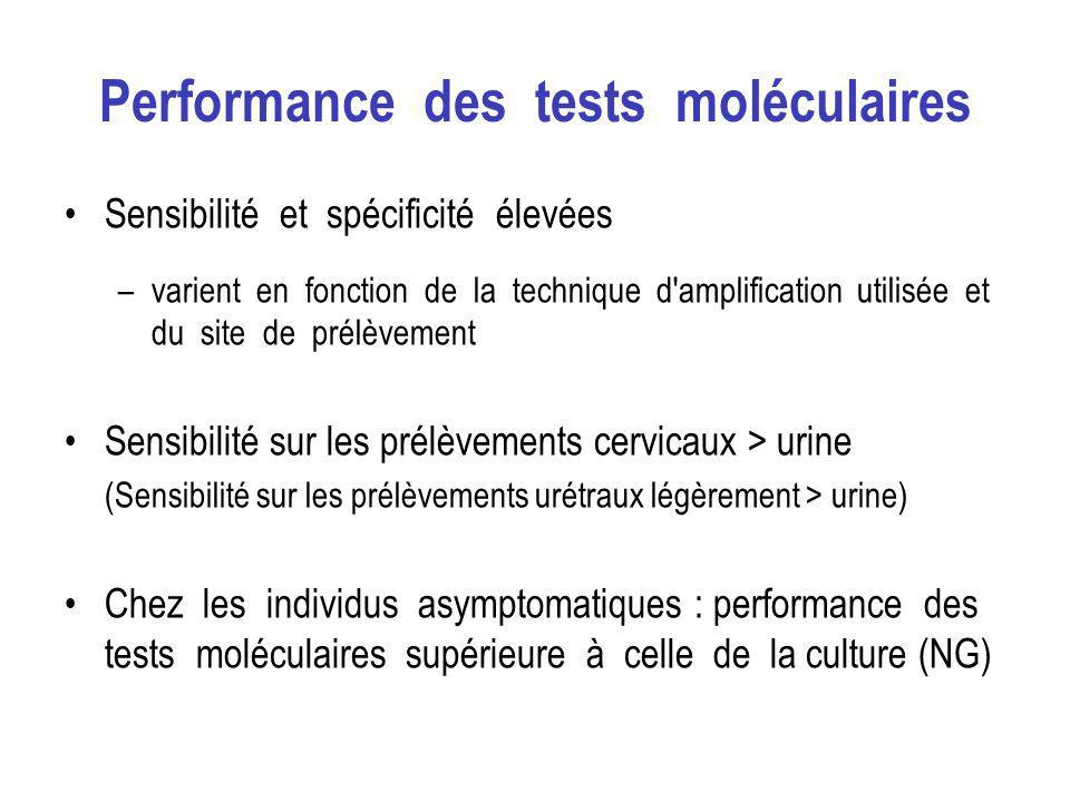 Performance des tests moléculaires
