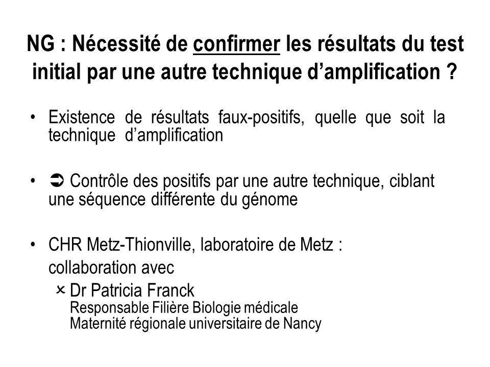 NG : Nécessité de confirmer les résultats du test initial par une autre technique d'amplification