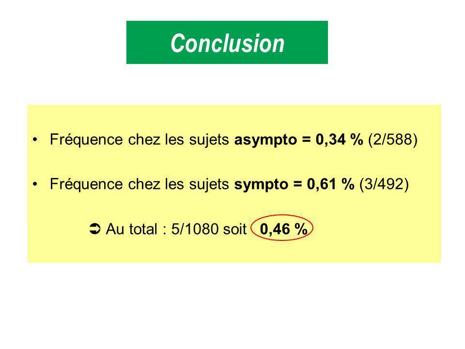 Conclusion Fréquence chez les sujets asympto = 0,34 % (2/588)
