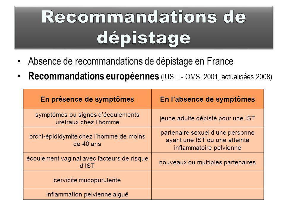 Recommandations de dépistage