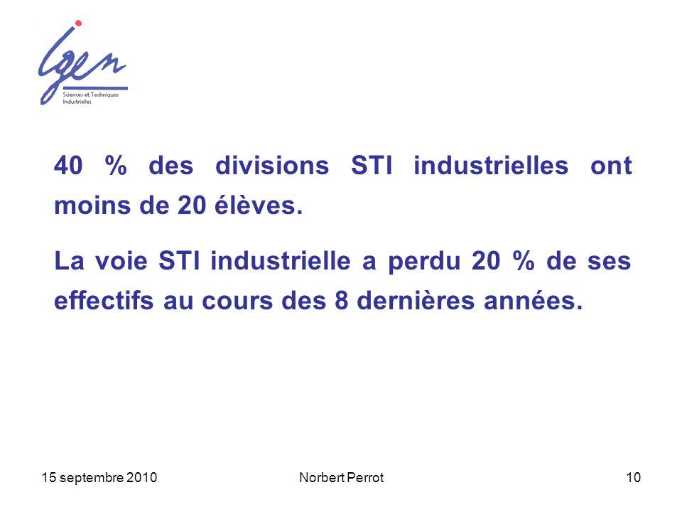 40 % des divisions STI industrielles ont moins de 20 élèves.