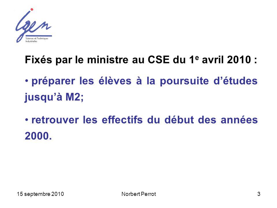 Fixés par le ministre au CSE du 1e avril 2010 :