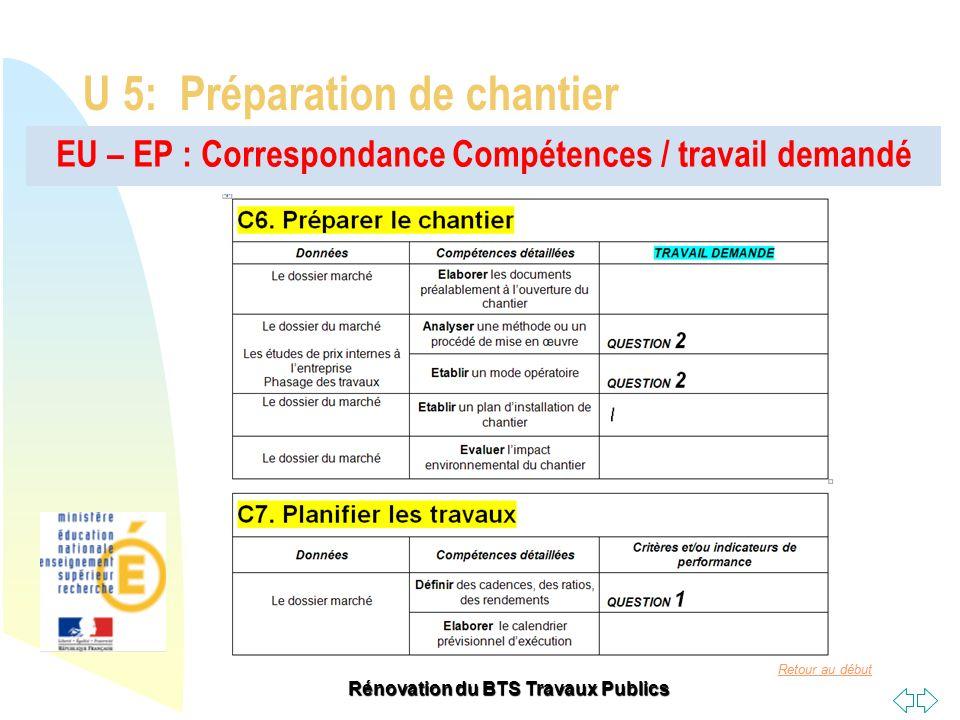EU – EP : Correspondance Compétences / travail demandé