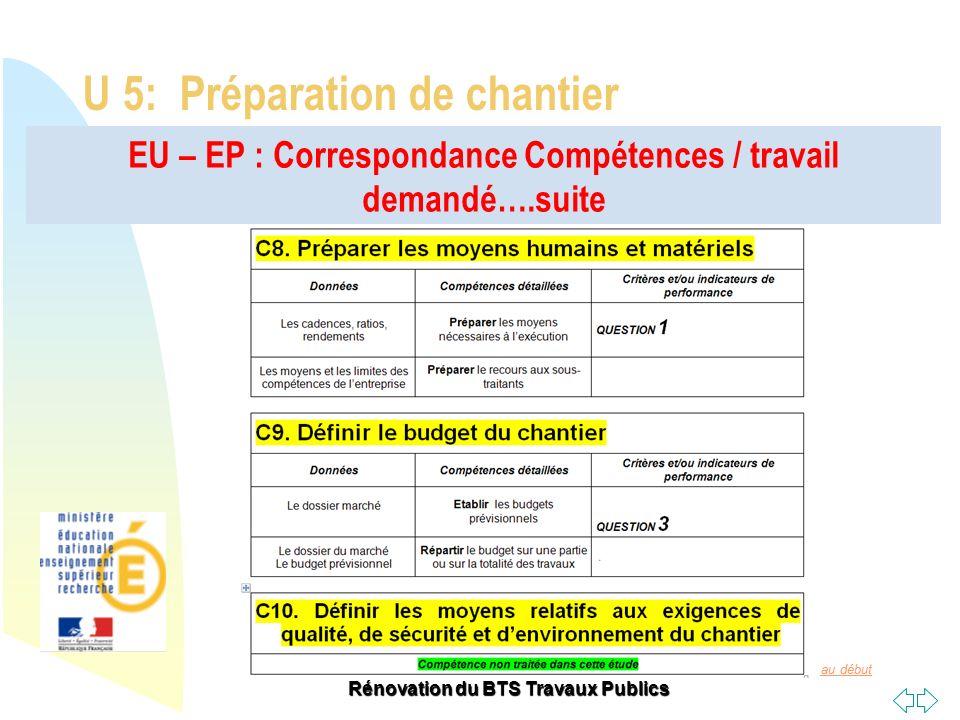 EU – EP : Correspondance Compétences / travail demandé….suite