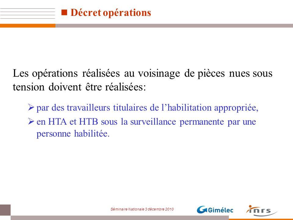 Décret opérationsLes opérations réalisées au voisinage de pièces nues sous tension doivent être réalisées: