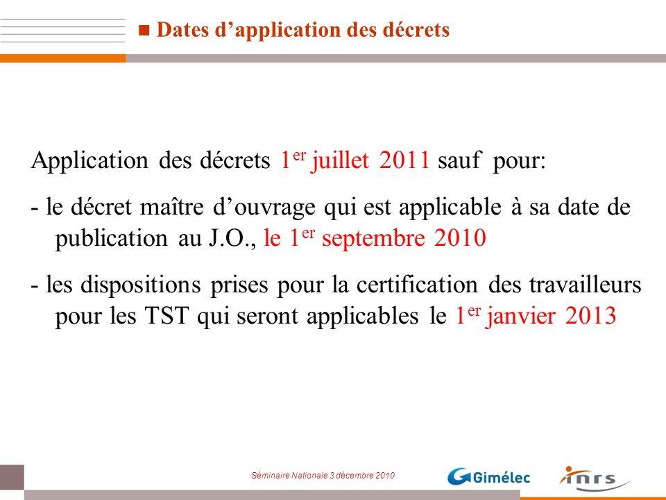 Dates d'application des décrets