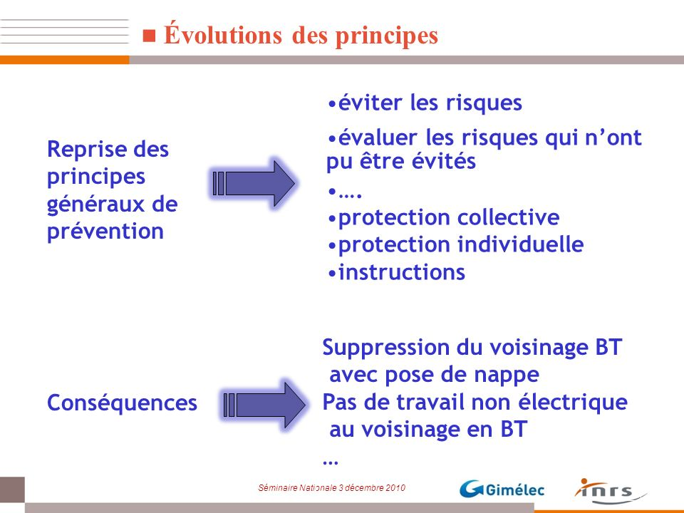 Évolutions des principes