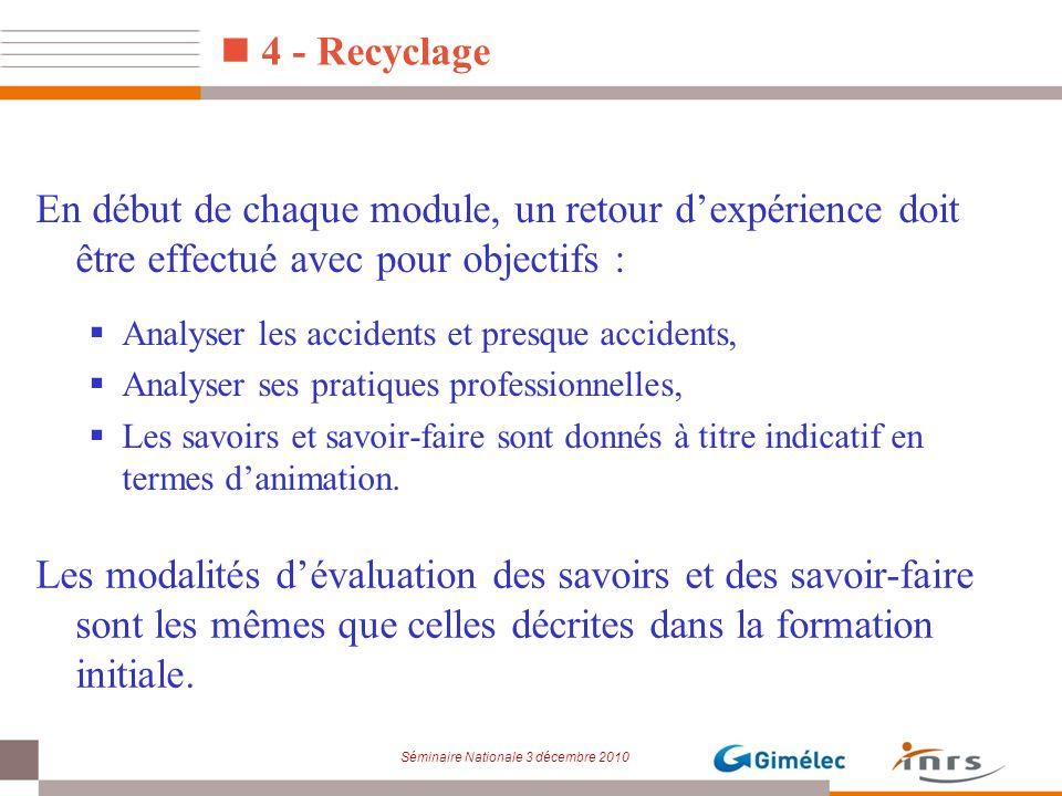 4 - Recyclage En début de chaque module, un retour d'expérience doit être effectué avec pour objectifs :