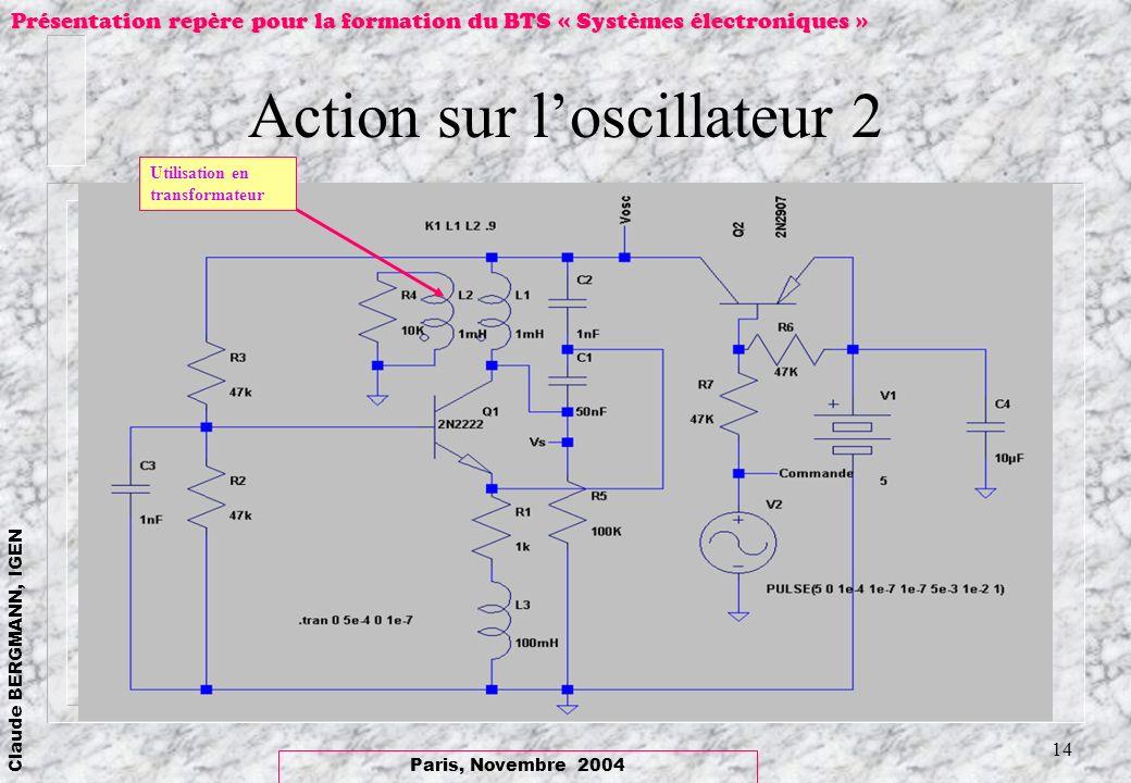 Action sur l'oscillateur 2