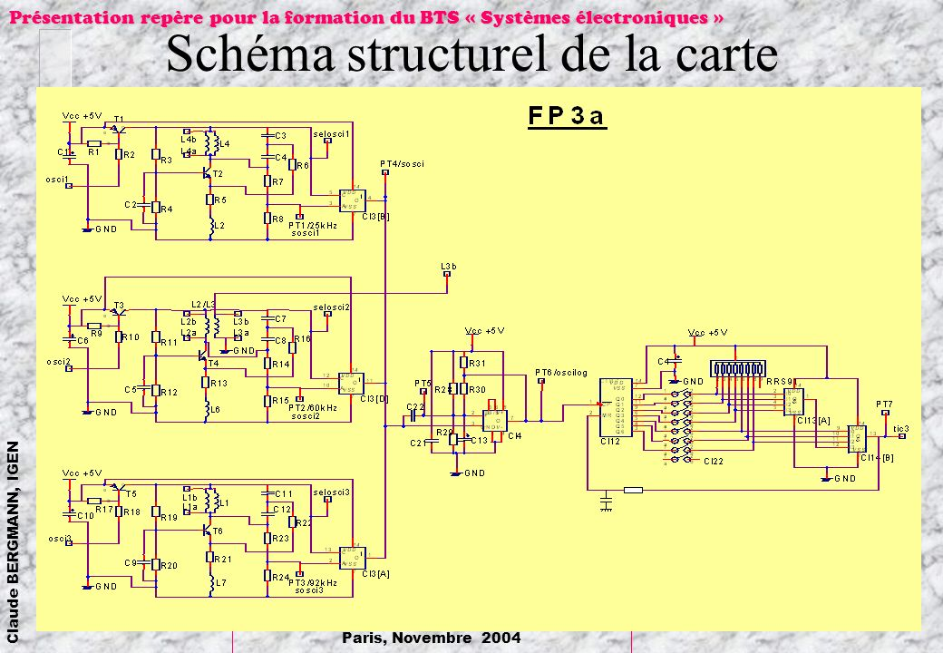 Schéma structurel de la carte