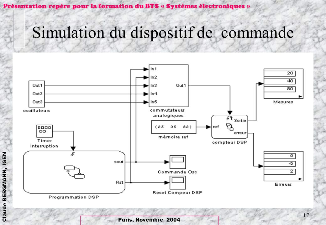 Simulation du dispositif de commande