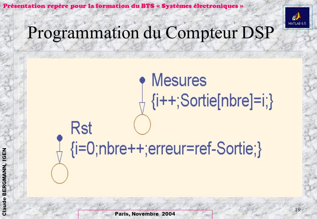 Programmation du Compteur DSP