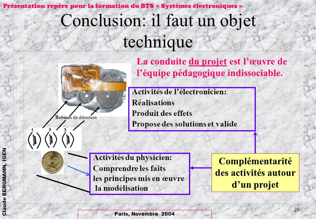 Conclusion: il faut un objet technique