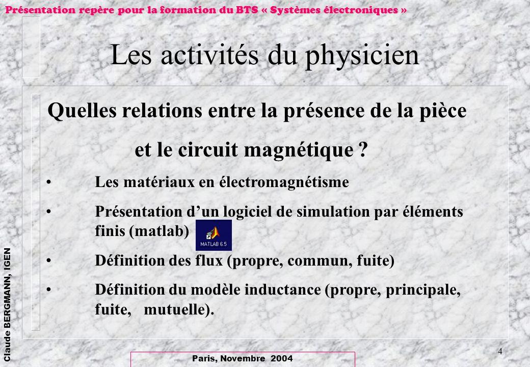 Les activités du physicien