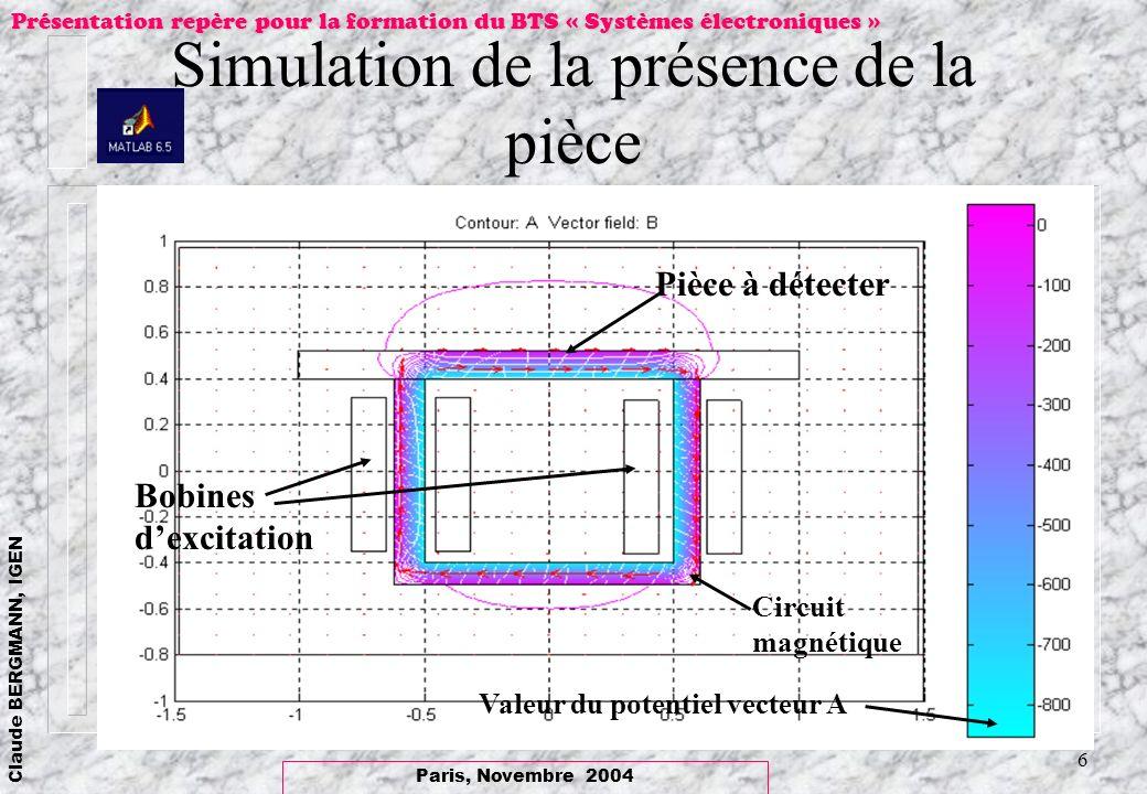 Simulation de la présence de la pièce