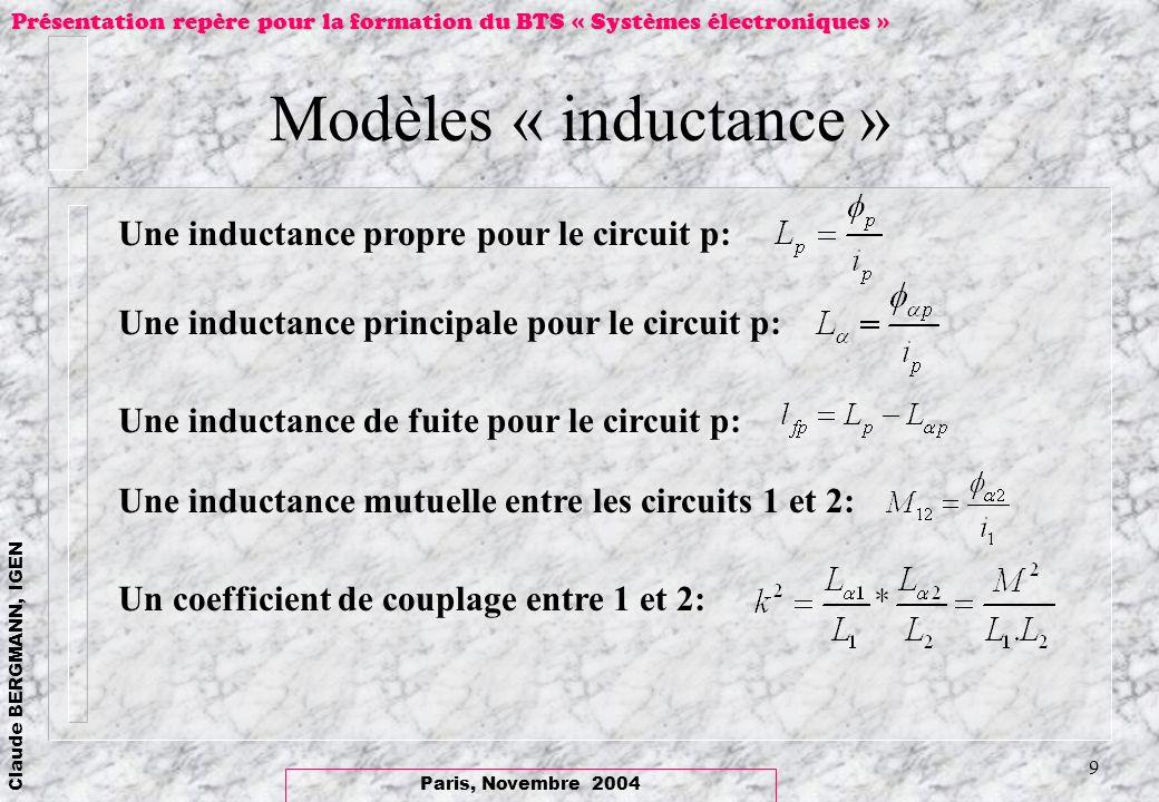 Modèles « inductance » Une inductance propre pour le circuit p: