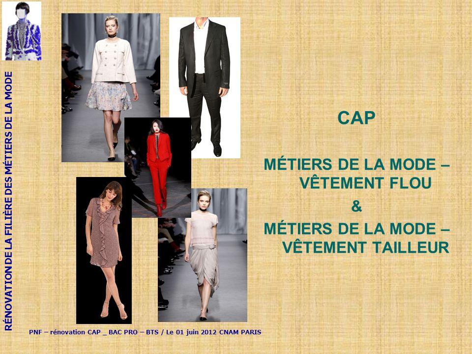 CAP MÉTIERS DE LA MODE – VÊTEMENT FLOU &
