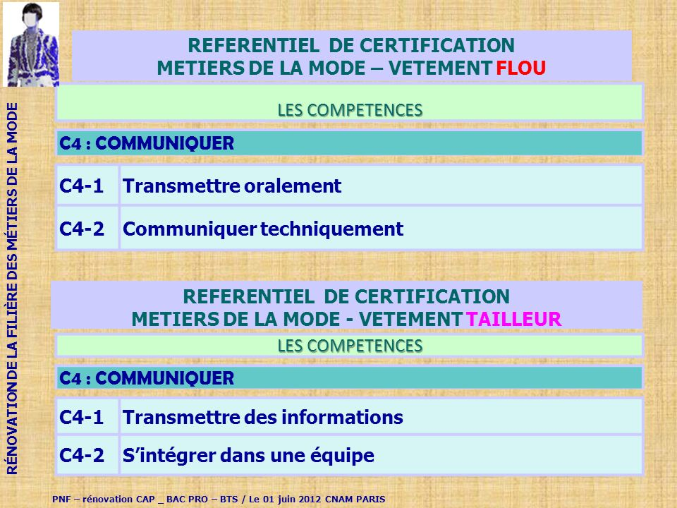 REFERENTIEL de CERTIFICATION METIERS DE LA MODE – VETEMENT flou