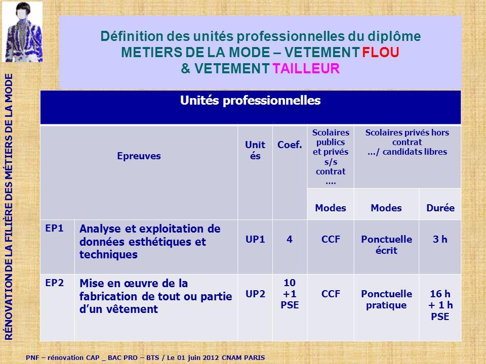 Définition des unités professionnelles du diplôme METIERS DE LA MODE – VETEMENT FLOU & VETEMENT TAILLEUR