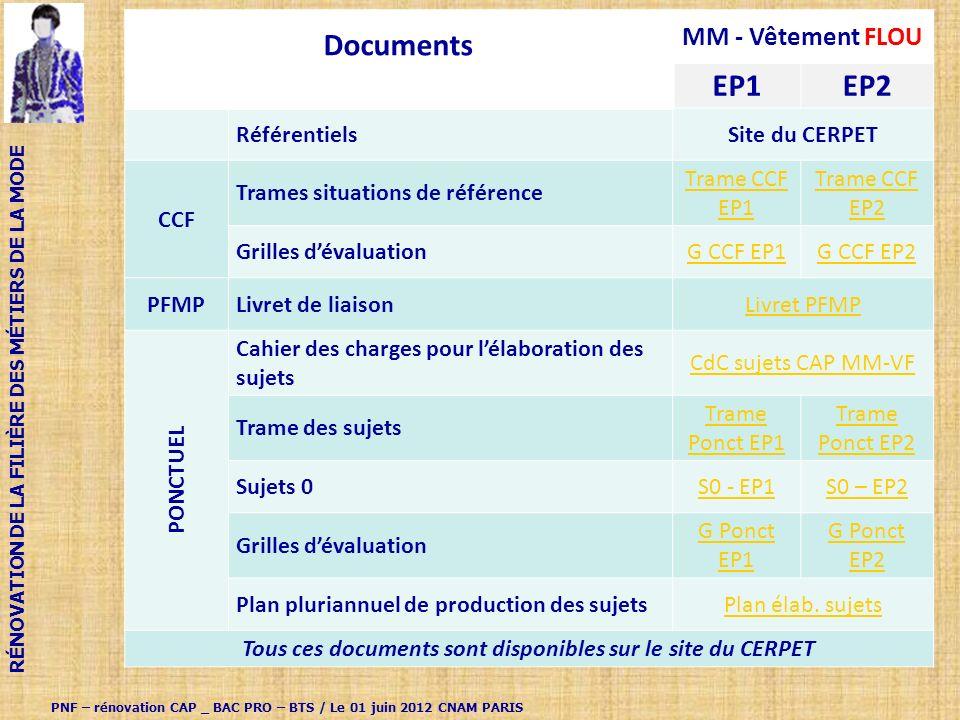 Documents EP1 EP2 MM - Vêtement FLOU Référentiels Site du CERPET CCF