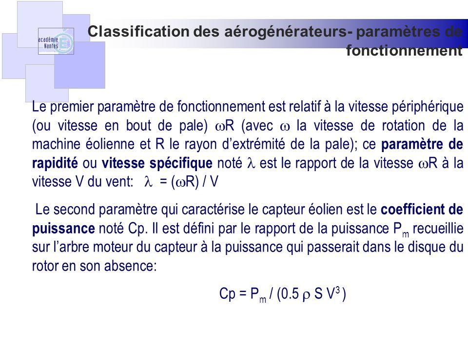 Classification des aérogénérateurs- paramètres de fonctionnement