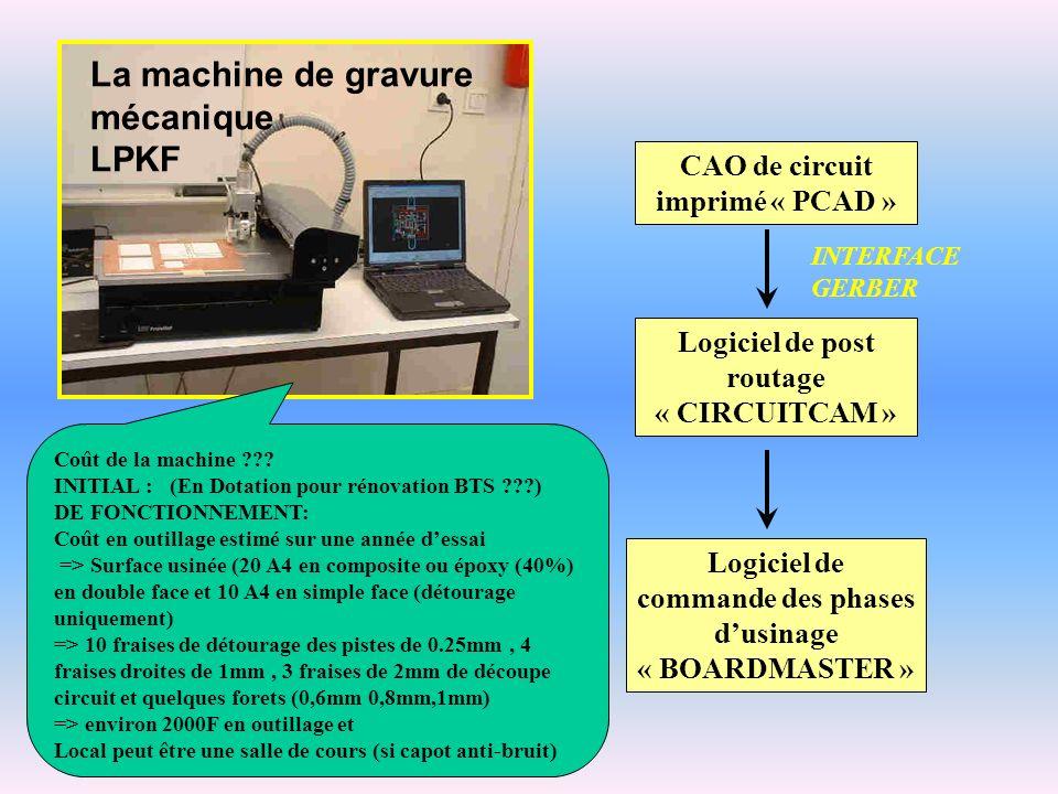 La machine de gravure mécanique LPKF