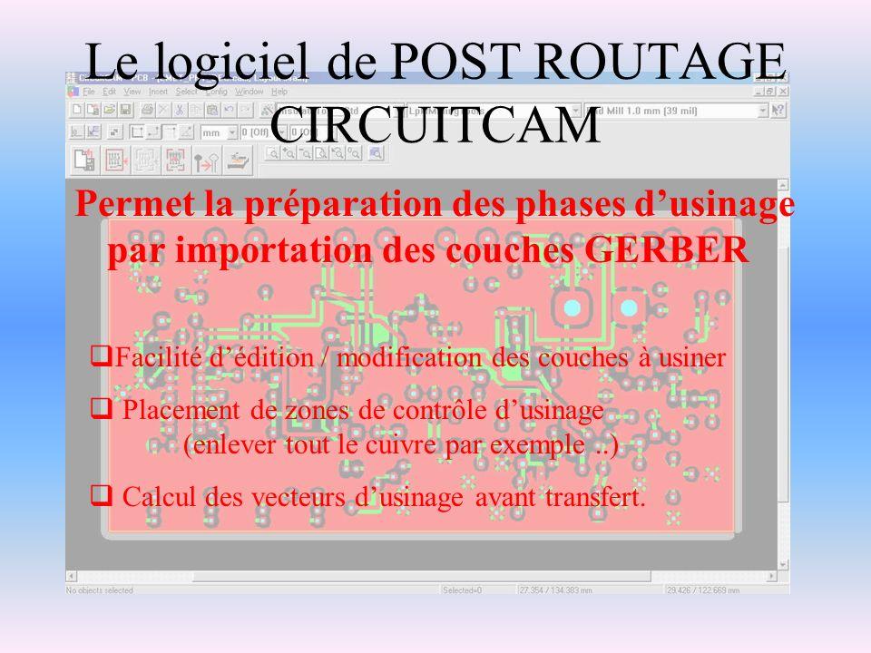 Le logiciel de POST ROUTAGE CIRCUITCAM