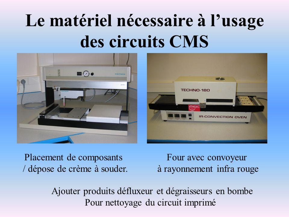 Le matériel nécessaire à l'usage des circuits CMS