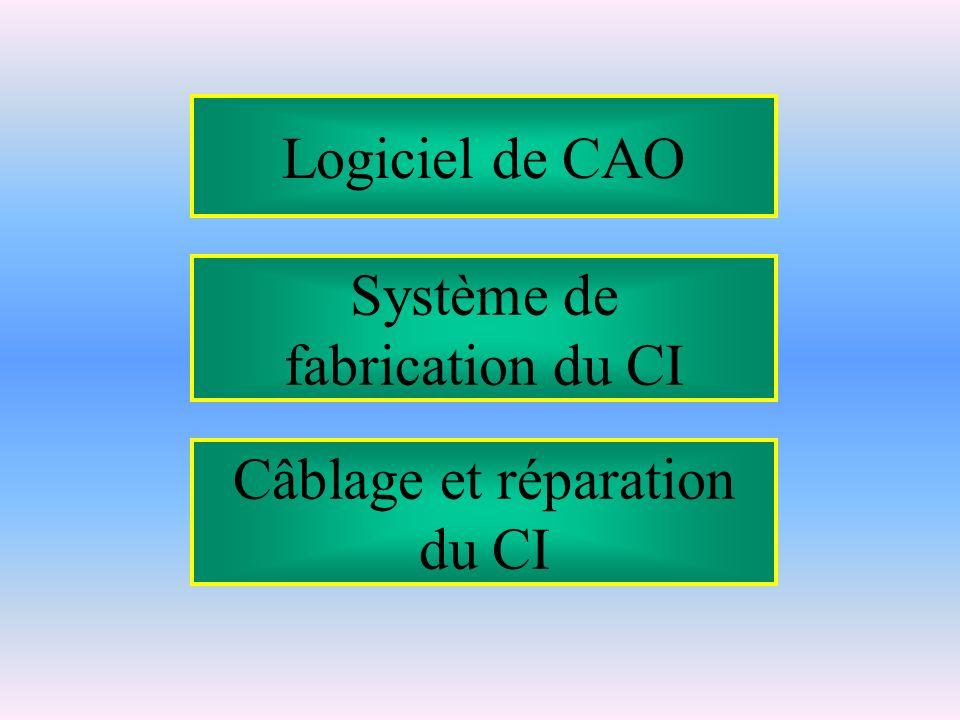 Système de fabrication du CI