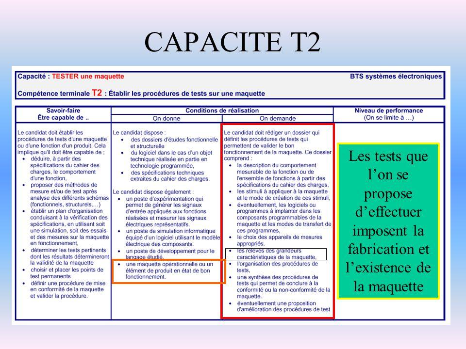 CAPACITE T2 Les tests que l'on se propose d'effectuer imposent la fabrication et l'existence de la maquette.