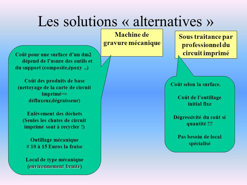 Les solutions « alternatives »