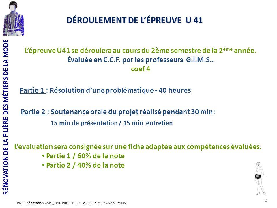 DÉROULEMENT DE L'ÉPREUVE U 41
