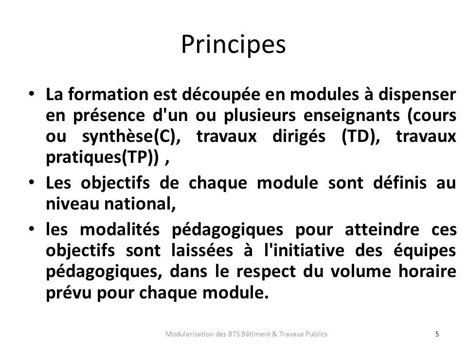 Modularisation des BTS Bâtiment & Travaux Publics