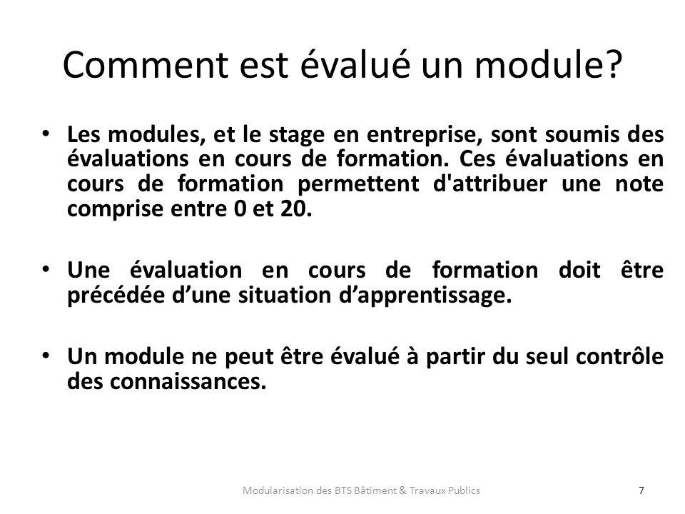 Comment est évalué un module