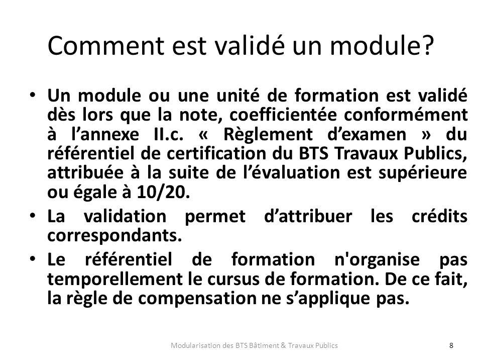Comment est validé un module