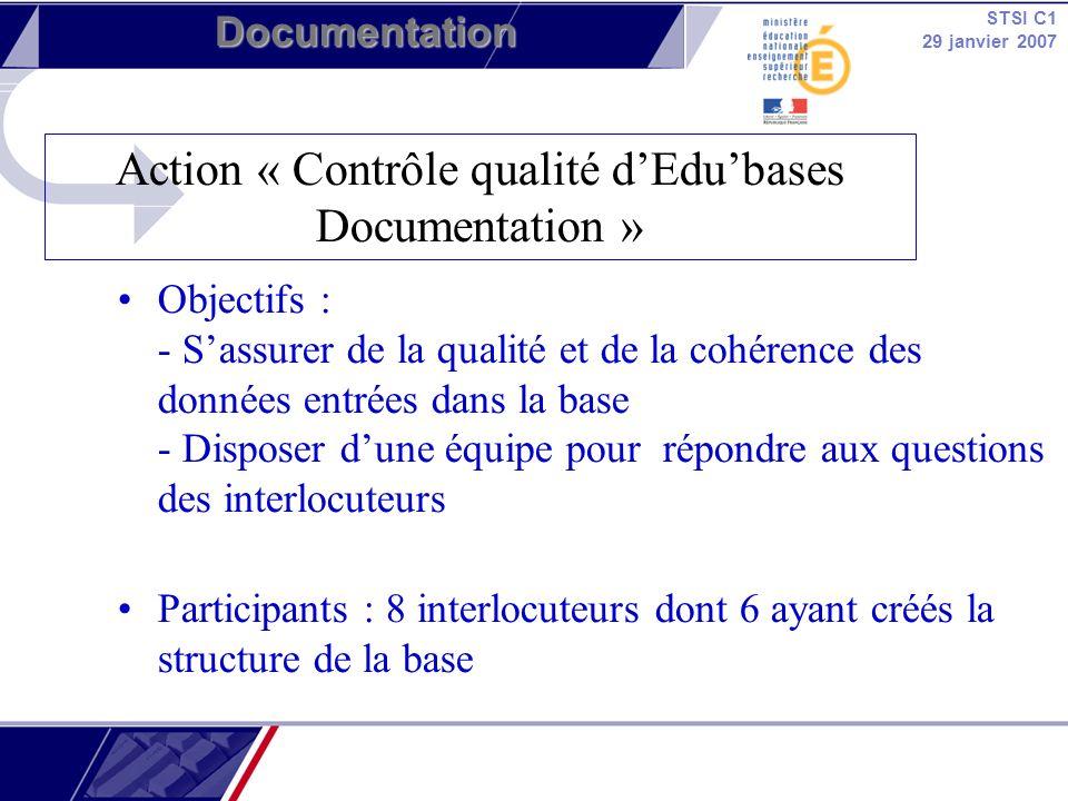 Action « Contrôle qualité d'Edu'bases Documentation »
