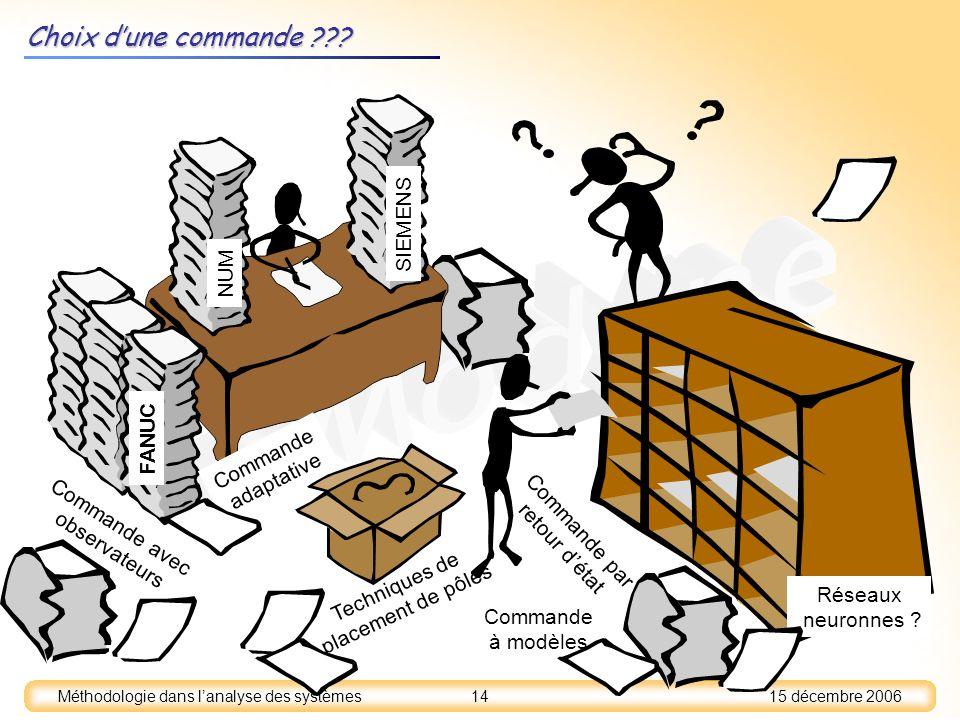 Choix d'une commande SIEMENS NUM FANUC Commande adaptative
