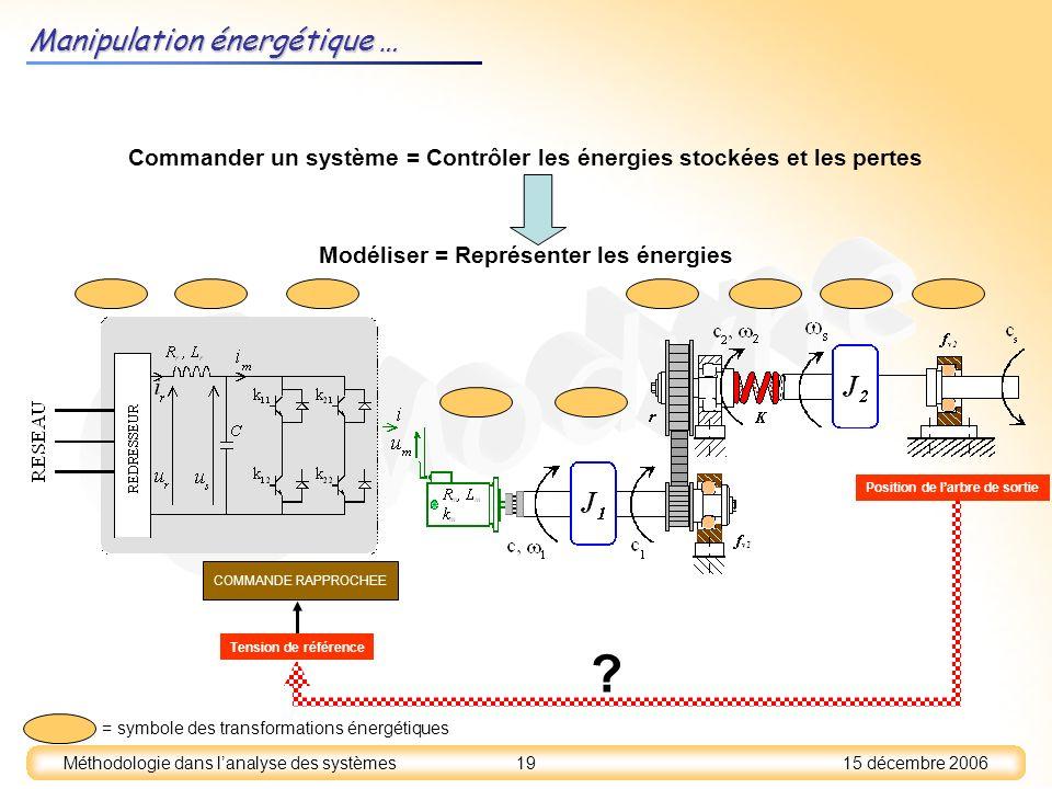 Manipulation énergétique …
