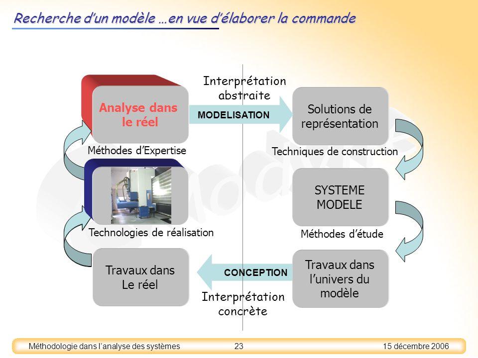 Recherche d'un modèle …en vue d'élaborer la commande