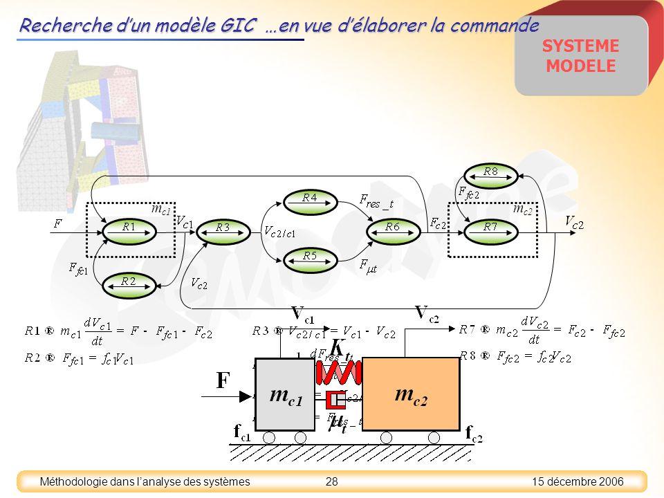 Recherche d'un modèle GIC …en vue d'élaborer la commande
