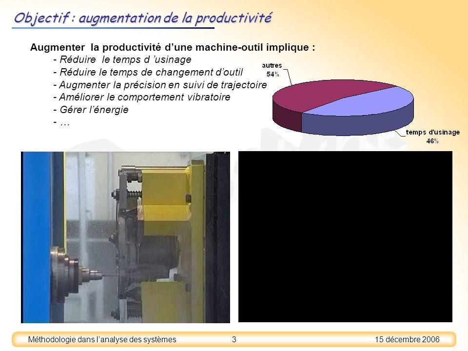 Objectif : augmentation de la productivité