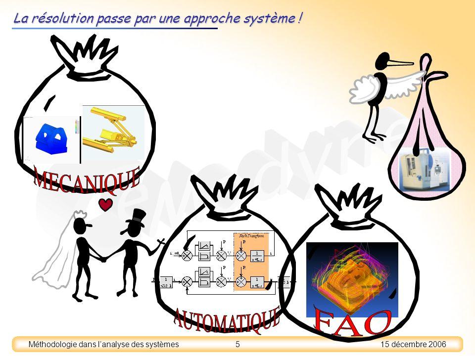 MECANIQUE AUTOMATIQUE FAO