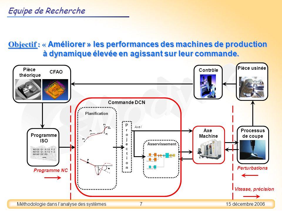 Objectif : « Améliorer » les performances des machines de production