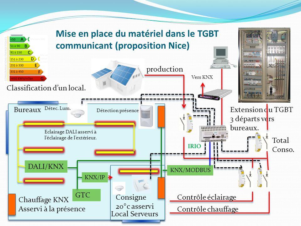 Mise en place du matériel dans le TGBT communicant (proposition Nice)