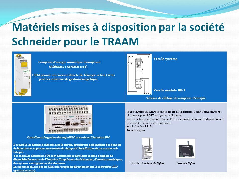 Matériels mises à disposition par la société Schneider pour le TRAAM
