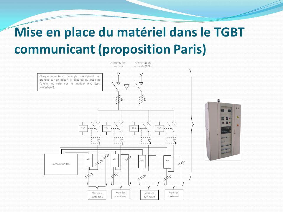 Mise en place du matériel dans le TGBT communicant (proposition Paris)
